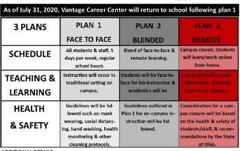 Vantage Reopening Plan